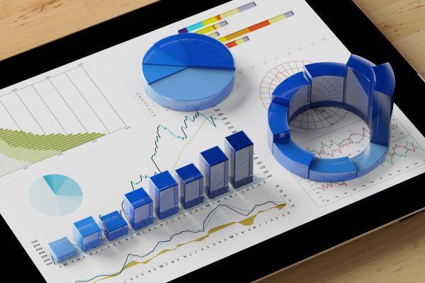 Analiza tržišta